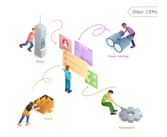 Other CRM software illustration